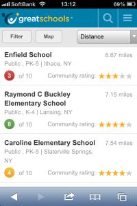 School Rating