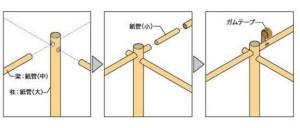 紙管の発明