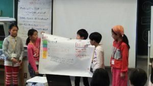 presentation team1